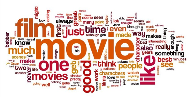 movie wordle