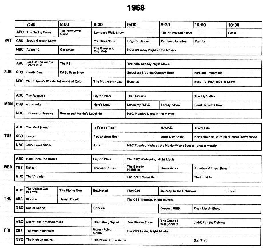 1968_TV_Programs